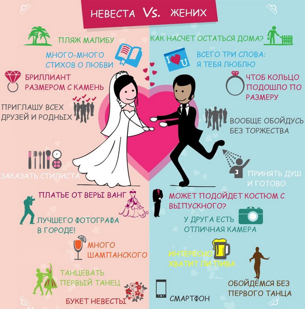 выбор имеются свадебное поздравление в форме доклада с графиками начали общаться как